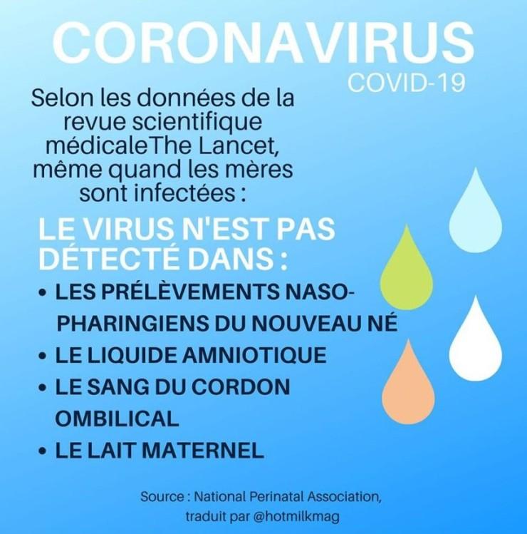 Visuel sur le Coronavirus Covid-19 dans le cadre de la grossesse et de l'allaitement